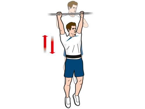 Упражнение A3: подтягивания с весом