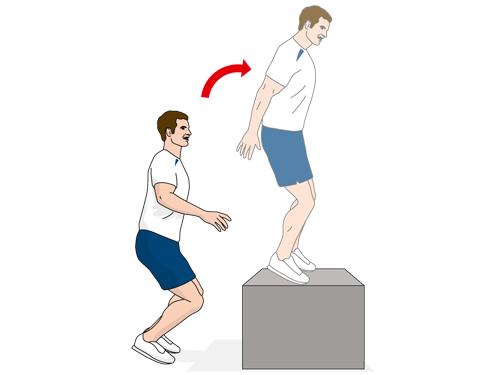 Упражнение B1: прыжки на один метр