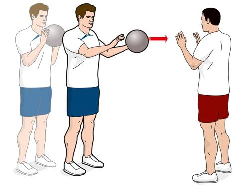 Упраднение B4: передачи от груди 5-киллограмового медицинского мяча