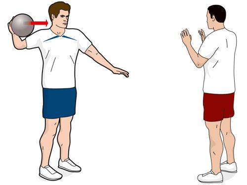 Упражнение B6: броски 5-киллограмового медицинского мяча одной рукой