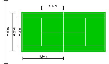 Размеры теннисного корта